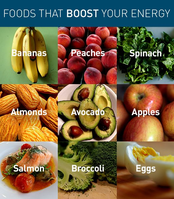 energy diet - foods