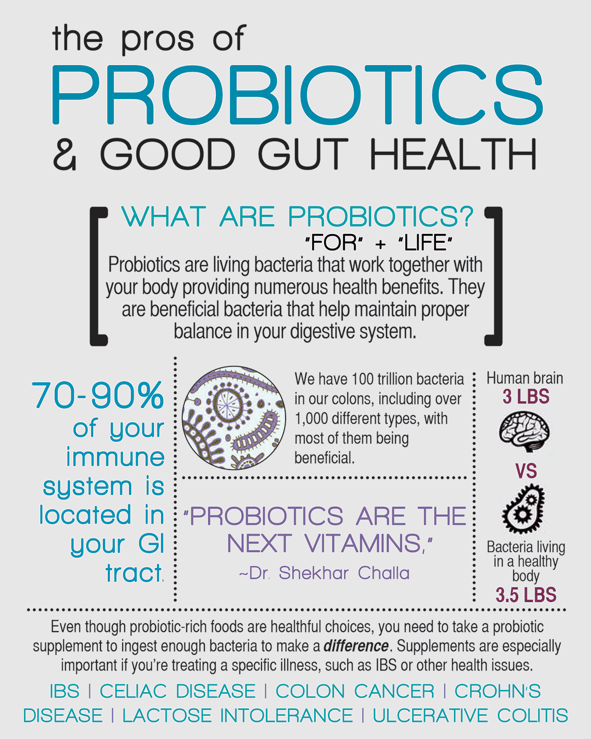 probiotics gut healthy